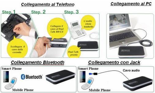 Audioconferenza servizi