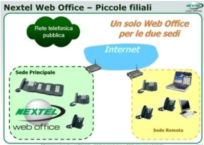 multisede VoIP