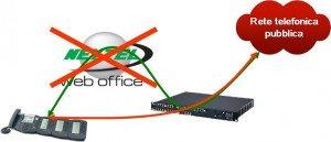 Nextel Web Office - Business Continuity